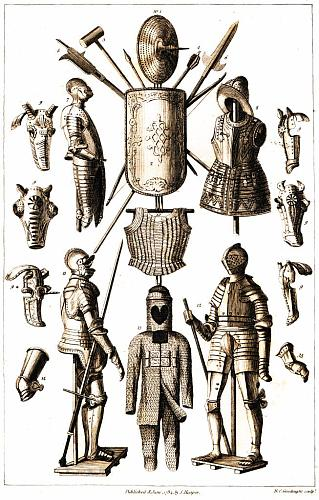 Types of Armour