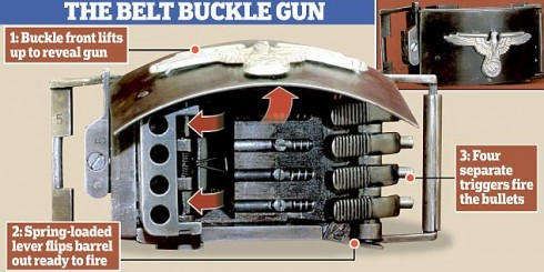 Belt Buckle Gun from http://www.dailymail.co.uk/news/article-1373037/Killer-sausages-Nazis-plotted-fight-losing-war.html