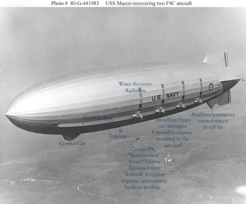The USS Macon