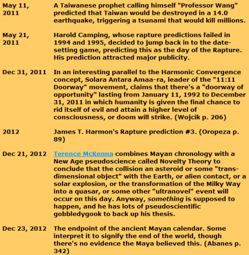 A brief overview of Apocalypses in 2011 - from: http://www.abhota.info/end5.htm